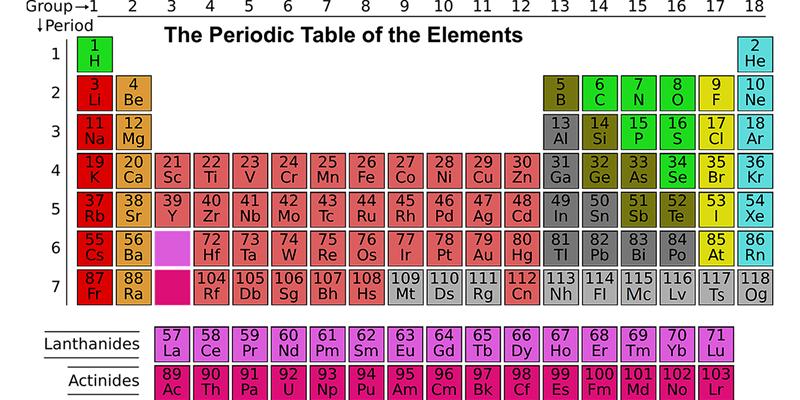 Setmana de la ciència - Xerrada: Any Internacional de la taula periòdica dels elements químics